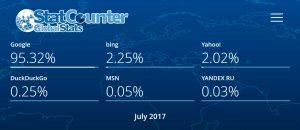 StatCounter-GlobalStats-Ireland